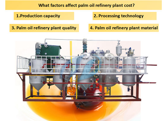 Palm oil refinery plant cost influence factors