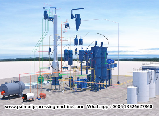 Continuous palm oil refining and fractionation machine 3D animation (part 1)