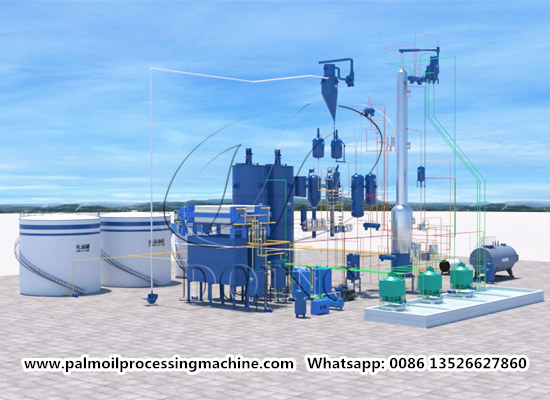 Continuous palm oil refining and fractionation machine 3D animation (part 2)