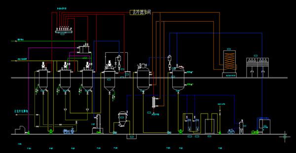palm oil refinery process flow chart